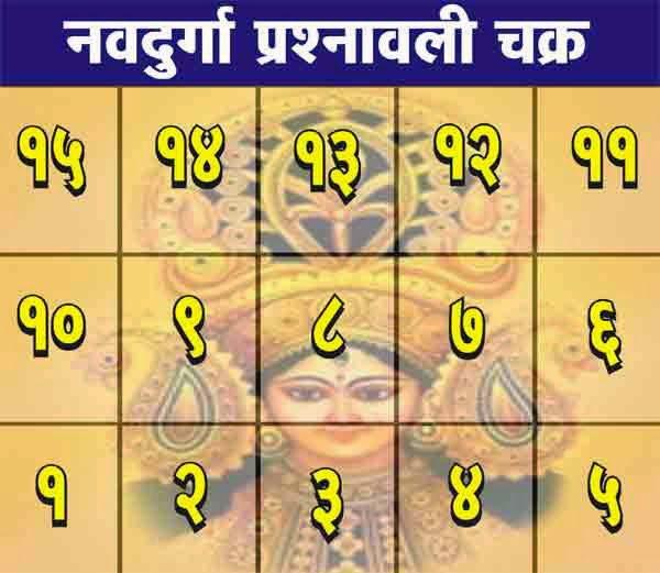 Nav Durga Prashnavali Yantra, Chakra, in Hindi