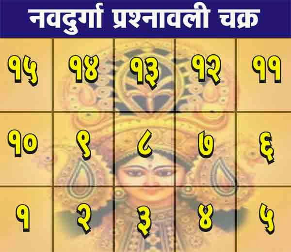 Nav Durga Prashnavali yantra in Hindi