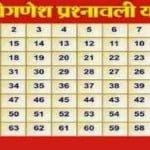 श्रीगणेश प्रश्नावली यंत्र (Shri Ganesh Prashnavali Yantra) – जानिए इस चमत्कारिक यंत्र से अपनी समस्याओं का समाधान