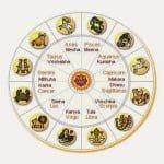 शरद पूर्णिमा पर चंद्र संबंधी दोष दूर करने के उपाय (राशि अनुसार)