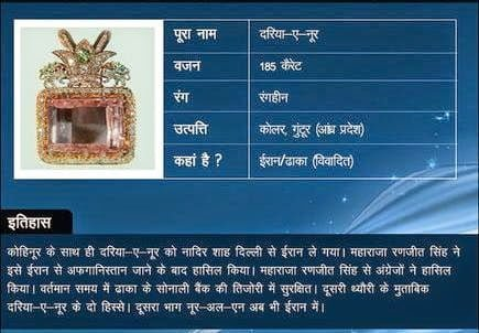 Darya-e-noor diamond Story & History in Hindi
