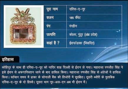 Darya-e-noor diamond Story & History in Hindi
