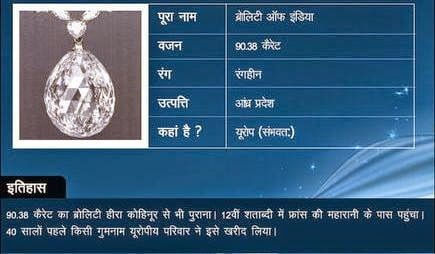 Briolette of India diamond Story & History in Hindi