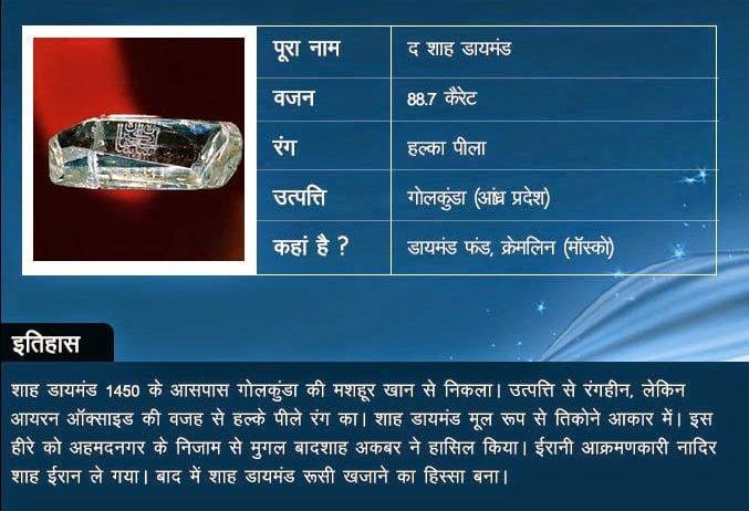 Shah Diamond Story & History in Hindi