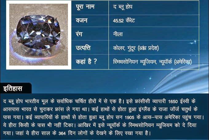 Blue hope diamond Story & History in Hindi