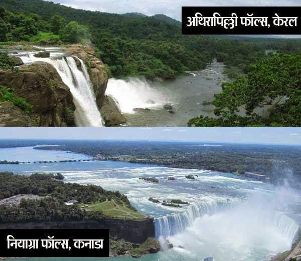 Athirapally falls, Kerala and Niagara falls, Canada Information, History & Story in Hindi