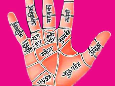 Palmistry Fate line in Hindi