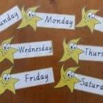 ज्योतिष अनुसार जानिए किस दिन, किस काम की शुरुआत रहती है शुभ
