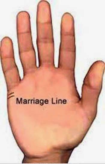 Palmistry For Marriage Line- प्रेम-प्रसंग और विवाह