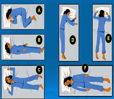 Human nature according to style of sleep in Hindi