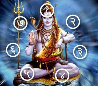 Lord Shiva Yantra in Hindi