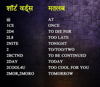 200 Short Words Meaning Using In SMS And Chat