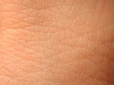 Skin rate in India