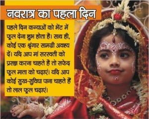 Which things donate to girls at Navratri