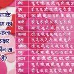 Rashi anusar love : राशिनुसार जानिए किससे कैसा होगा प्रेम-प्रसंग