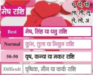 Rashi anusar love in Hindi