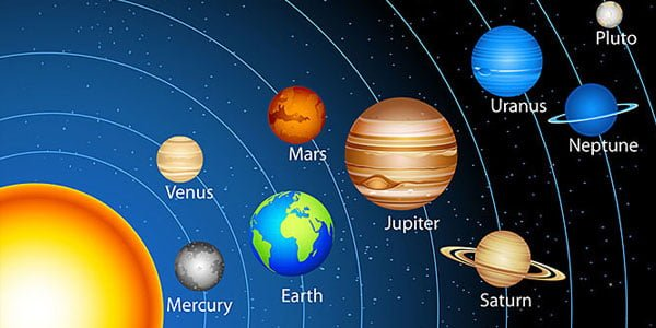 Change Habits to Make Planets Favourable in Hindi