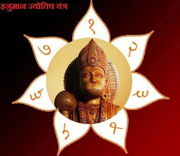 Hanuman Jyotish Yantra