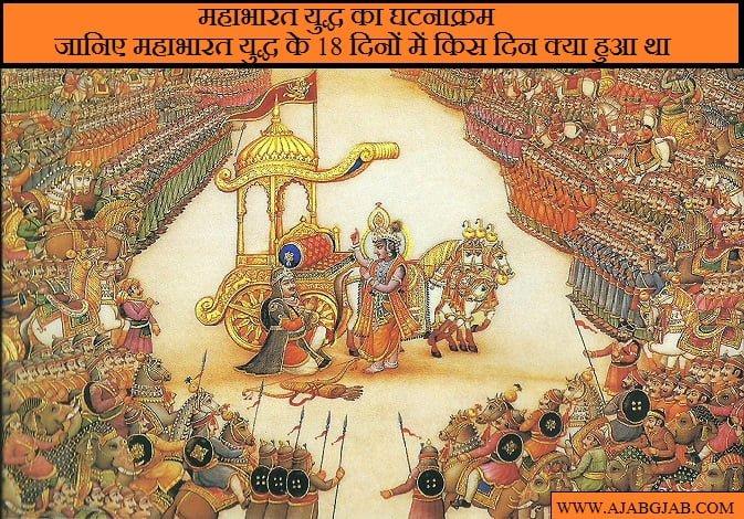 Mahabharat Yudh Ka 18 Dino Ka Ghatnakram