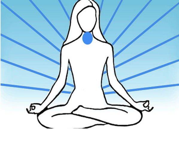 Naad Yoga In Hindi, Vishuddhi Chakra, Vidhi, Method, Tarika,