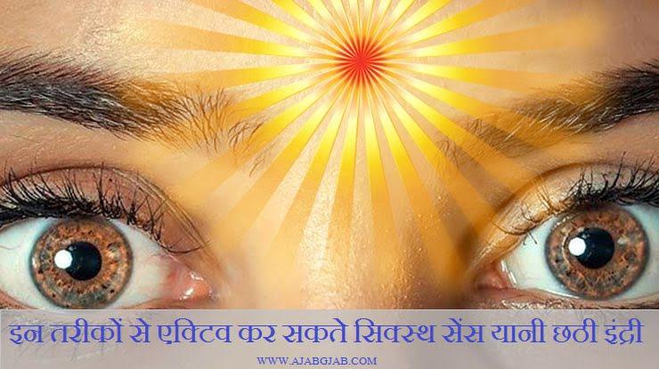 How to Activate Sixth Sense, Hindi
