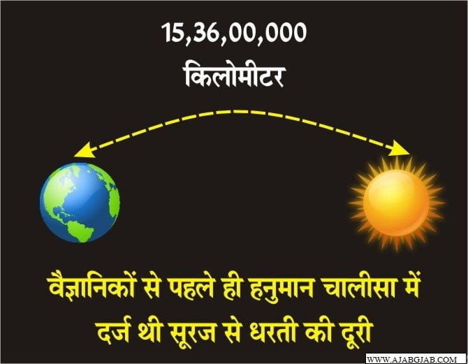 earth sun distance in hanuman chalisa, Hindi