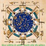 मिस्र ज्योतिष शास्त्रसेजानिए आपकी राशि और भविष्य
