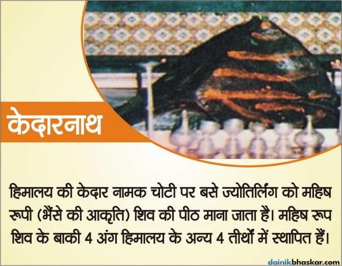 Kedarnath Jyotirlinga in Hindi