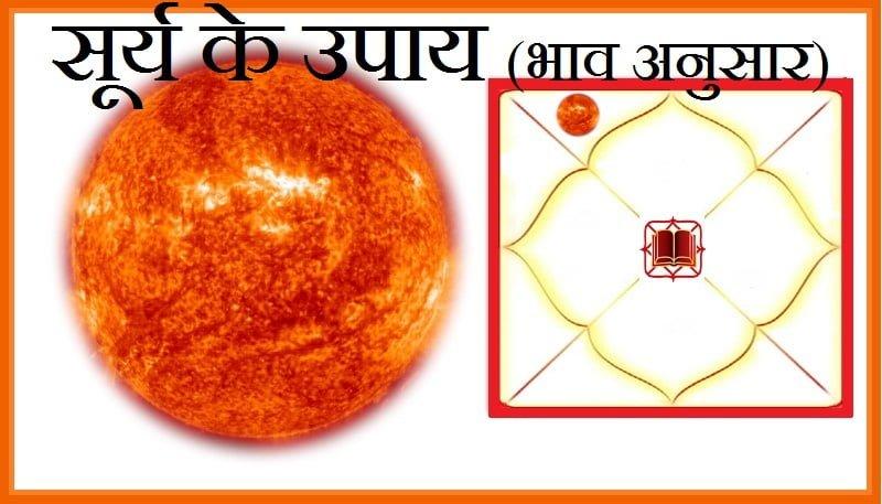 Surya Ke Upay (Bhav Anusar)