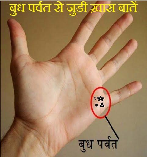 Palmistry About Budh Parvat